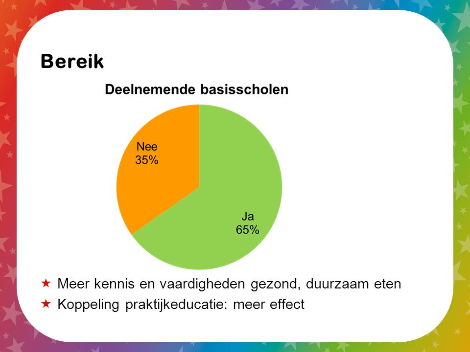 Bereik  Meer kennis en vaardigheden gezond, duurzaam eten  Koppeling praktijkeducatie: meer effect