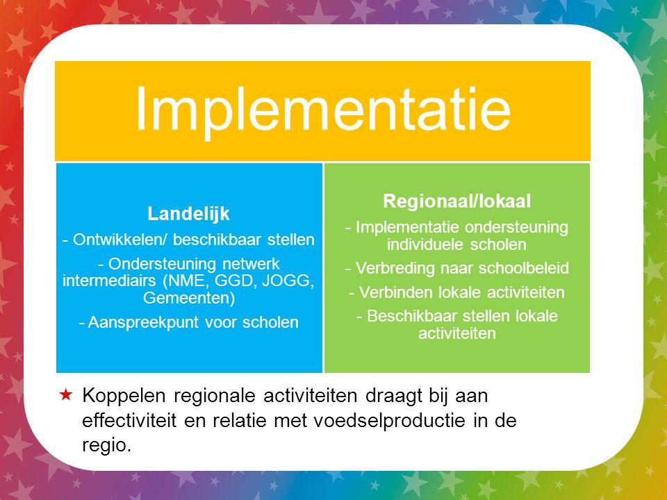  Koppelen regionale activiteiten draagt bij aan effectiviteit en relatie met voedselproductie in de regio.