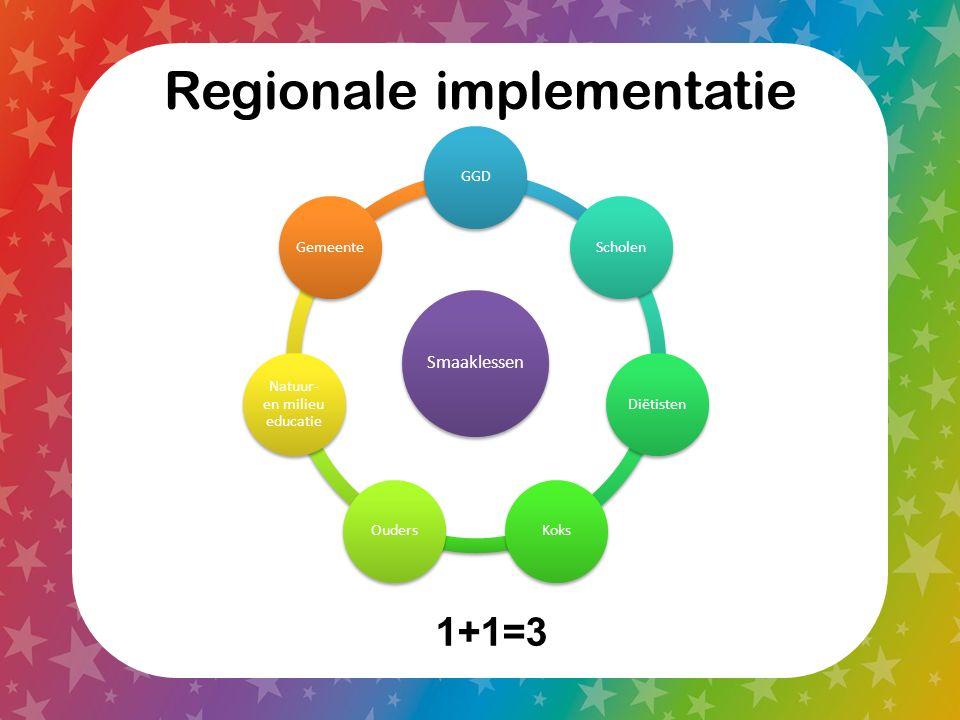 Regionale implementatie Smaaklessen GGDScholenDiëtistenKoksOuders Natuur- en milieu educatie Gemeente 1+1=3