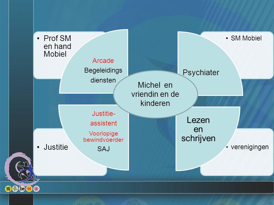 verenigingen Justitie SM Mobiel Prof SM en hand Mobiel Arcade Begeleidings diensten Psychiater Lezen en schrijven Justitie- assistent Voorlopige bewin