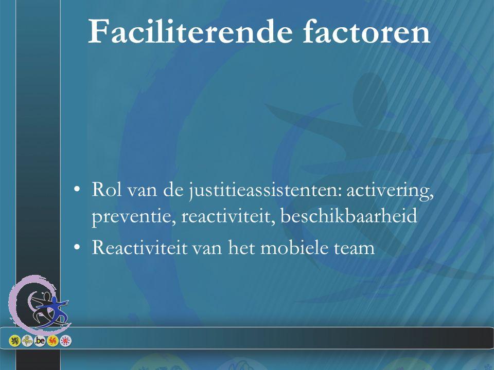 Faciliterende factoren Rol van de justitieassistenten: activering, preventie, reactiviteit, beschikbaarheid Reactiviteit van het mobiele team