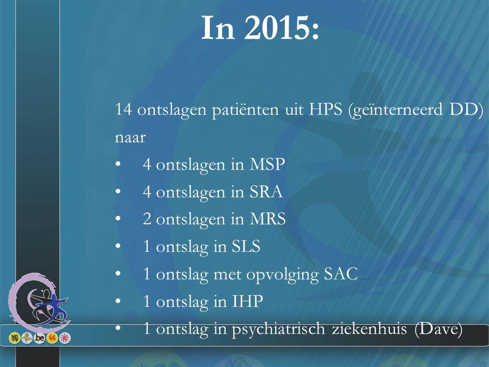 In 2015: 14 ontslagen patiënten uit HPS (geïnterneerd DD) naar 4 ontslagen in MSP 4 ontslagen in SRA 2 ontslagen in MRS 1 ontslag in SLS 1 ontslag met opvolging SAC 1 ontslag in IHP 1 ontslag in psychiatrisch ziekenhuis (Dave)