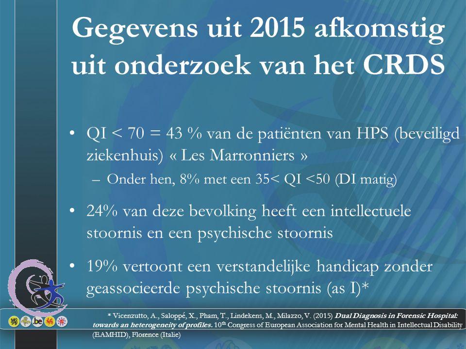 Gegevens uit 2015 afkomstig uit onderzoek van het CRDS QI < 70 = 43 % van de patiënten van HPS (beveiligd ziekenhuis) « Les Marronniers » –Onder hen, 8% met een 35< QI <50 (DI matig) 24% van deze bevolking heeft een intellectuele stoornis en een psychische stoornis 19% vertoont een verstandelijke handicap zonder geassocieerde psychische stoornis (as I)* * Vicenzutto, A., Saloppé, X., Pham, T., Lindekens, M., Milazzo, V.