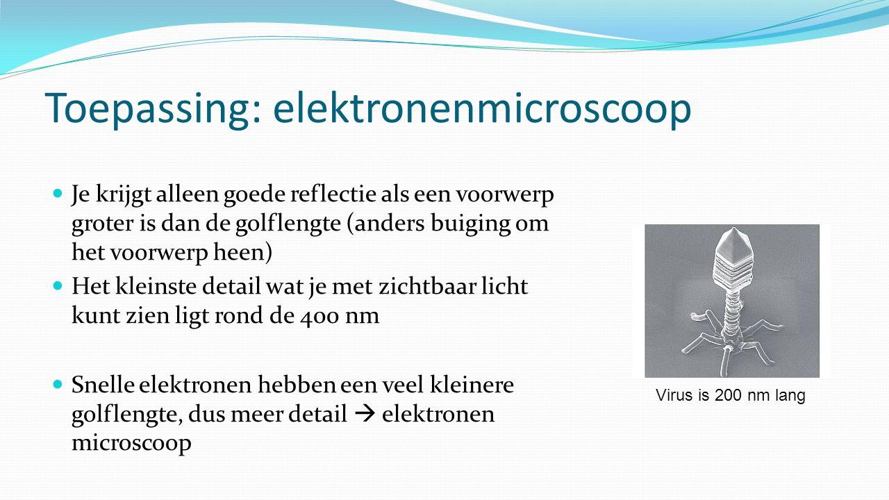 Toepassing: elektronenmicroscoop Je krijgt alleen goede reflectie als een voorwerp groter is dan de golflengte (anders buiging om het voorwerp heen) H