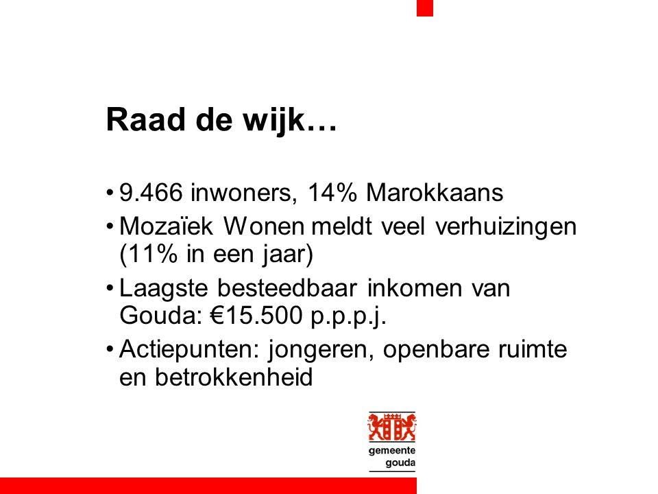 Raad de wijk… 9.466 inwoners, 14% Marokkaans Mozaïek Wonen meldt veel verhuizingen (11% in een jaar) Laagste besteedbaar inkomen van Gouda: €15.500 p.p.p.j.