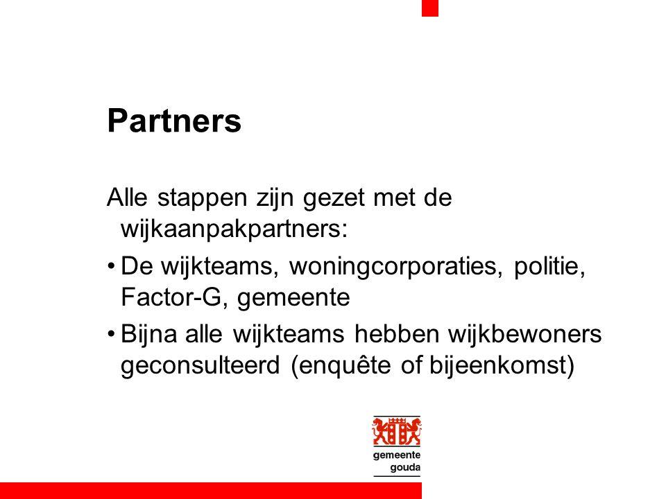 Partners Alle stappen zijn gezet met de wijkaanpakpartners: De wijkteams, woningcorporaties, politie, Factor-G, gemeente Bijna alle wijkteams hebben w