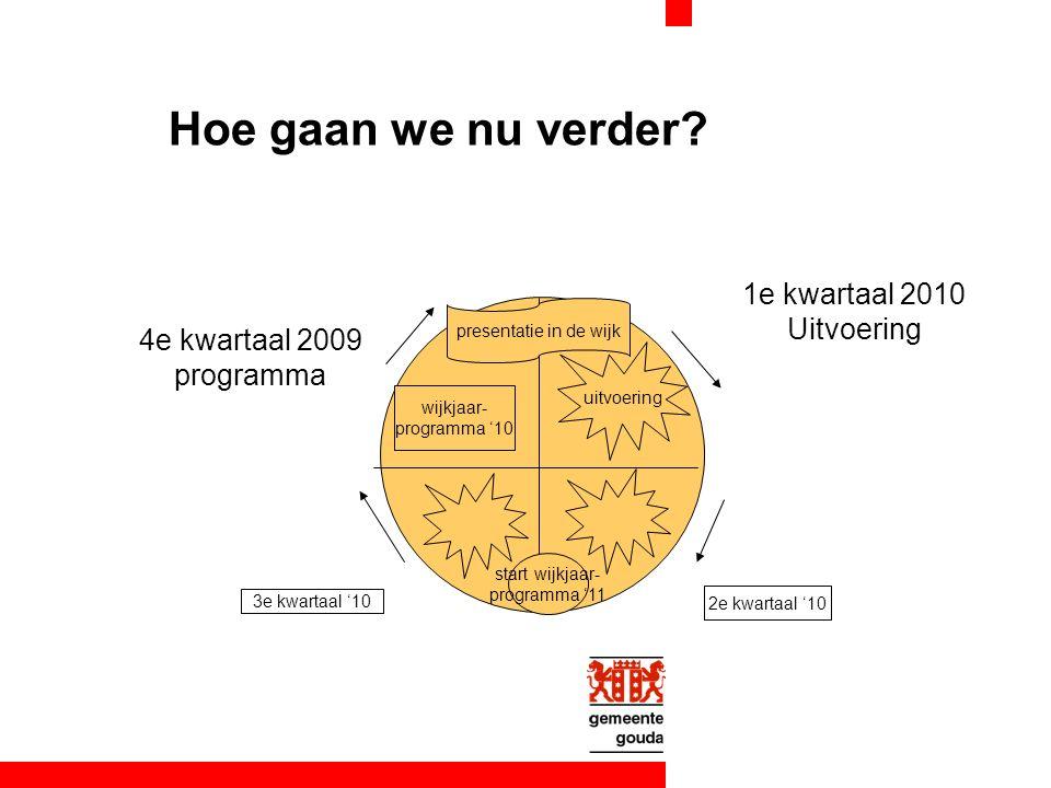 Hoe gaan we nu verder? start wijkjaar- programma '11 4e kwartaal 2009 programma 1e kwartaal 2010 Uitvoering 2e kwartaal '10 3e kwartaal '10 wijkjaar-