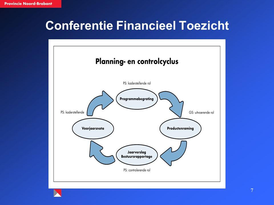 7 Conferentie Financieel Toezicht
