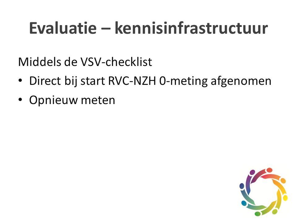 Evaluatie – kennisinfrastructuur Middels de VSV-checklist Direct bij start RVC-NZH 0-meting afgenomen Opnieuw meten