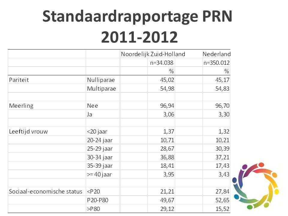 Standaardrapportage PRN 2011-2012