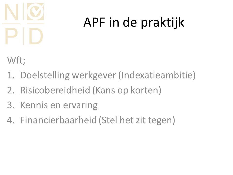 APF in de praktijk Wft; 1.Doelstelling werkgever (Indexatieambitie) 2.Risicobereidheid (Kans op korten) 3.Kennis en ervaring 4.Financierbaarheid (Stel het zit tegen)