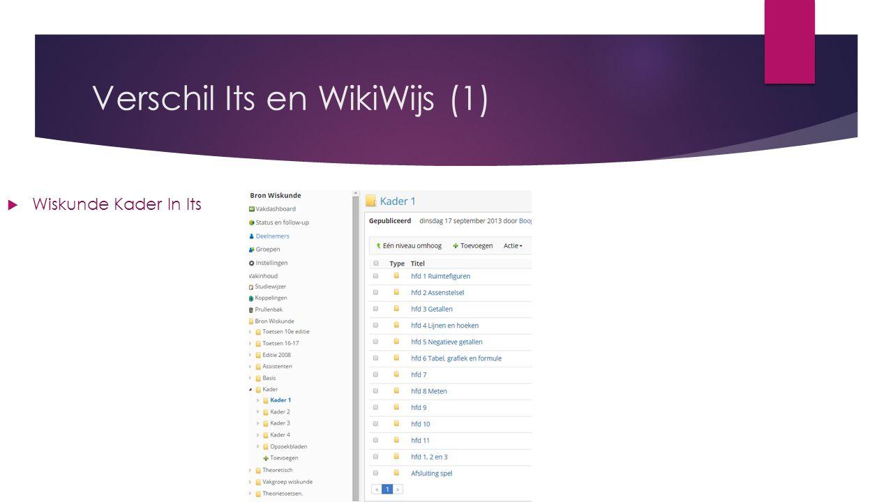 Verschil Its en WikiWijs (1)  Wiskunde Kader In Its
