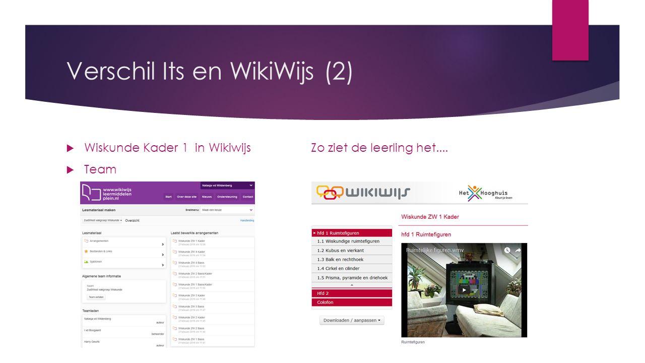 Verschil Its en WikiWijs (2)  Wiskunde Kader 1 in Wikiwijs Zo ziet de leerling het....  Team _
