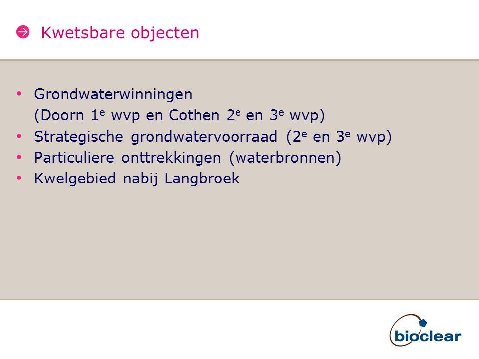Kwetsbare objecten Grondwaterwinningen (Doorn 1 e wvp en Cothen 2 e en 3 e wvp) Strategische grondwatervoorraad (2 e en 3 e wvp) Particuliere onttrekkingen (waterbronnen) Kwelgebied nabij Langbroek