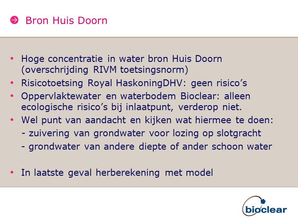 Bron Huis Doorn Hoge concentratie in water bron Huis Doorn (overschrijding RIVM toetsingsnorm) Risicotoetsing Royal HaskoningDHV: geen risico's Oppervlaktewater en waterbodem Bioclear: alleen ecologische risico's bij inlaatpunt, verderop niet.