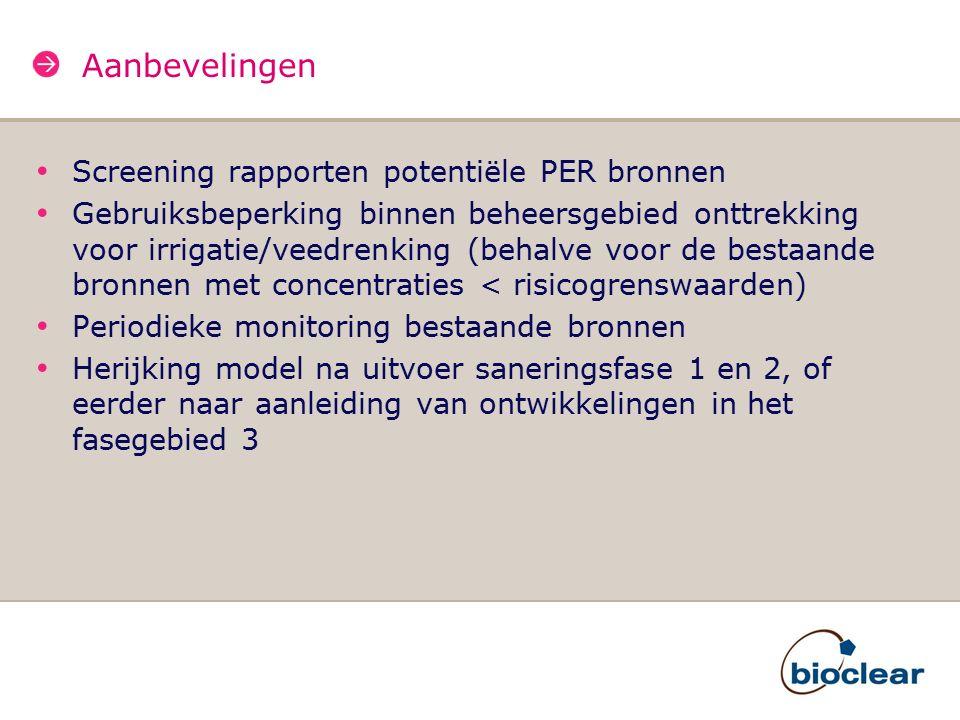 Aanbevelingen Screening rapporten potentiële PER bronnen Gebruiksbeperking binnen beheersgebied onttrekking voor irrigatie/veedrenking (behalve voor d