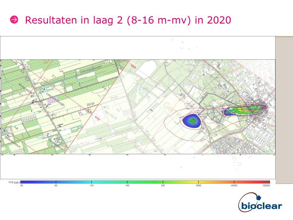 Resultaten in laag 2 (8-16 m-mv) in 2025