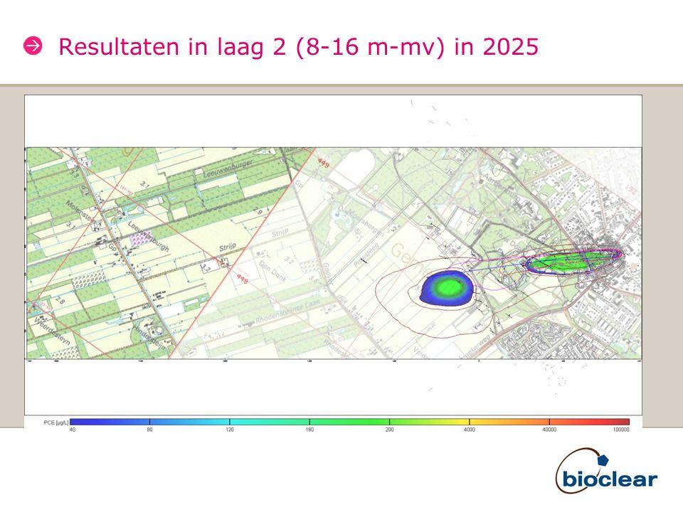 Resultaten in laag 2 (8-16 m-mv) in 2040 2040