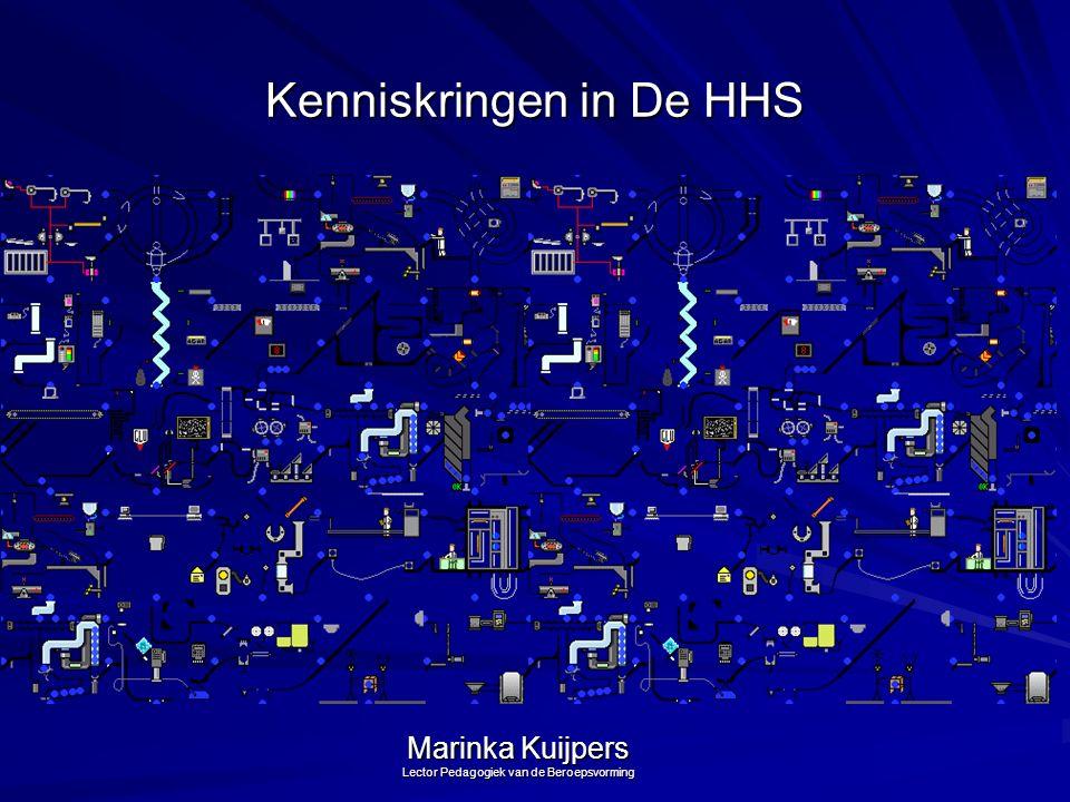 Kenniskringen in De HHS Marinka Kuijpers Lector Pedagogiek van de Beroepsvorming