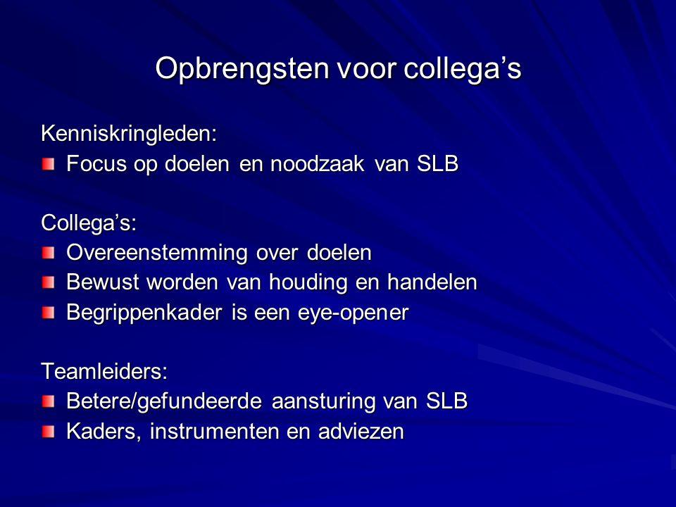 Opbrengsten voor collega's Kenniskringleden: Focus op doelen en noodzaak van SLB Collega's: Overeenstemming over doelen Bewust worden van houding en h