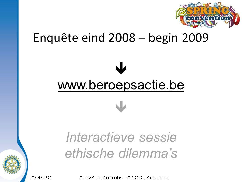 Enquête eind 2008 – begin 2009  www.beroepsactie.be  Interactieve sessie ethische dilemma's