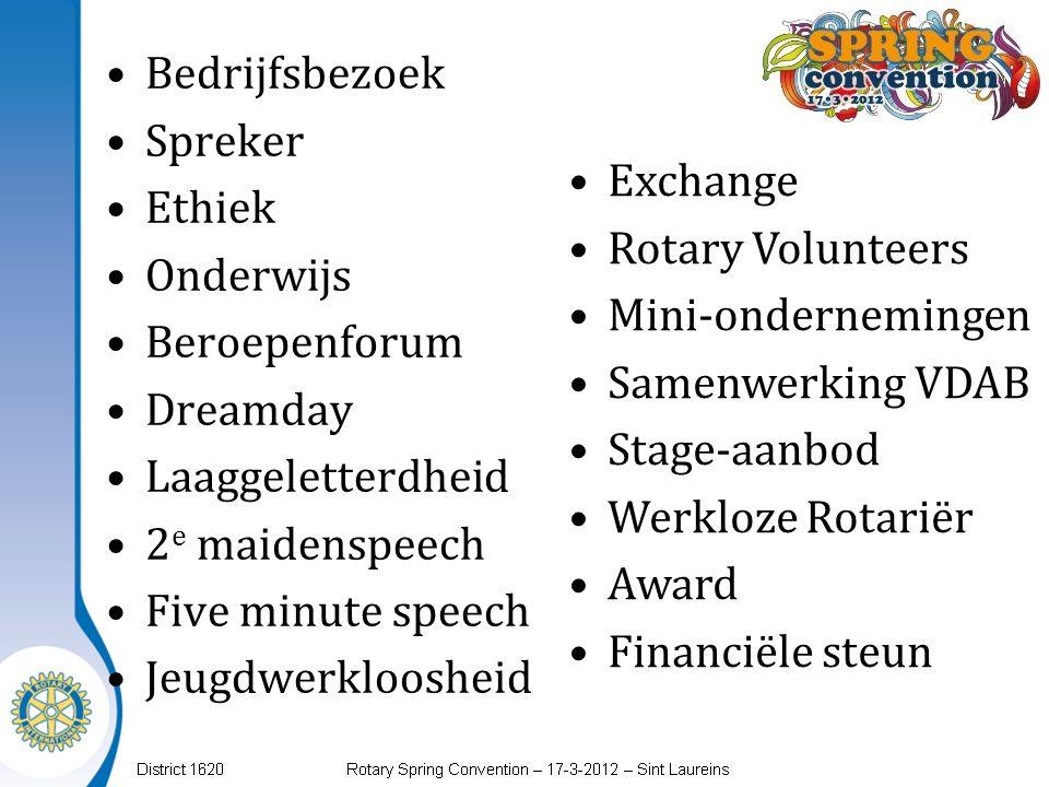 Bedrijfsbezoek Spreker Ethiek Onderwijs Beroepenforum Dreamday Laaggeletterdheid 2 e maidenspeech Five minute speech Jeugdwerkloosheid Exchange Rotary