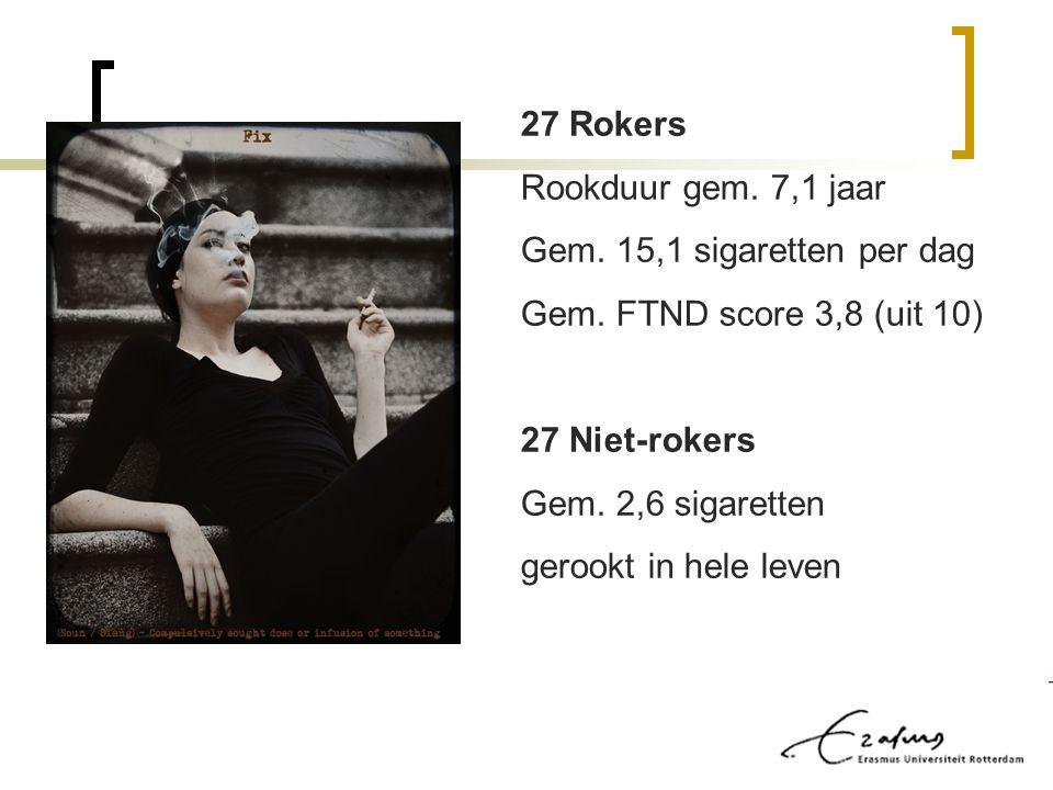 27 Rokers Rookduur gem. 7,1 jaar Gem. 15,1 sigaretten per dag Gem.