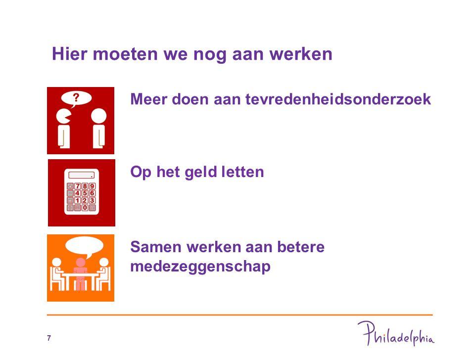 Hier moeten we nog aan werken Meer doen aan tevredenheidsonderzoek Op het geld letten Samen werken aan betere medezeggenschap 7