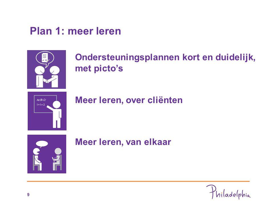 Plan 1: meer leren Meer leren, over cliënten Ondersteuningsplannen kort en duidelijk, met picto's 9 Meer leren, van elkaar