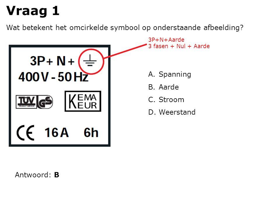 Vraag 1 Wat betekent het omcirkelde symbool op onderstaande afbeelding.