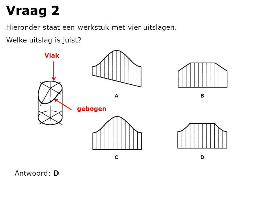 Vraag 2 Hieronder staat een werkstuk met vier uitslagen.