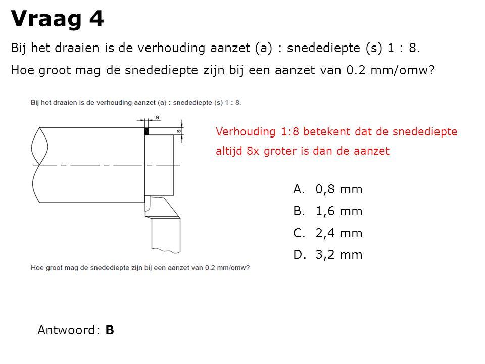 Vraag 5 De draadspil van een dwarssupport (dwarsslede) heeft een diameter van 16 mm en een spoed van 3 mm.