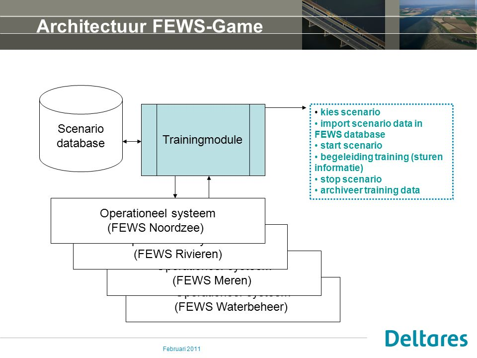 Februari 2011 Operationeel systeem (FEWS Waterbeheer) Operationeel systeem (FEWS Meren) Operationeel systeem (FEWS Rivieren) Architectuur FEWS-Game Operationeel systeem (FEWS Noordzee) Scenario database Trainingmodule kies scenario import scenario data in FEWS database start scenario begeleiding training (sturen informatie) stop scenario archiveer training data