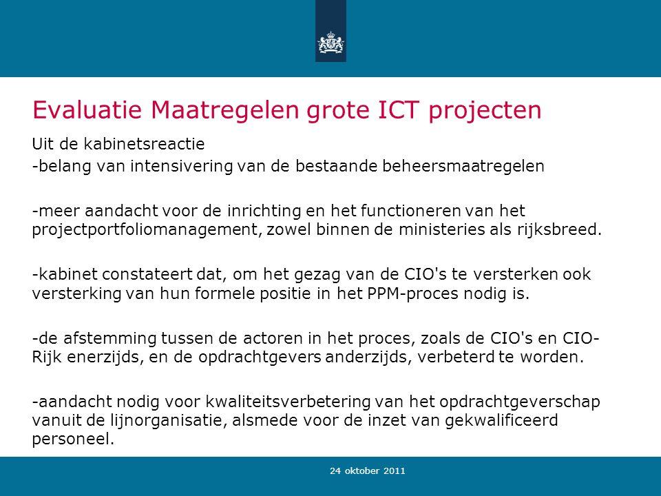 24 oktober 2011 Planvorming van project Uitvoering van project Afsluiten van project Opstarten van project voorgenomen of lopend project (projectplan.