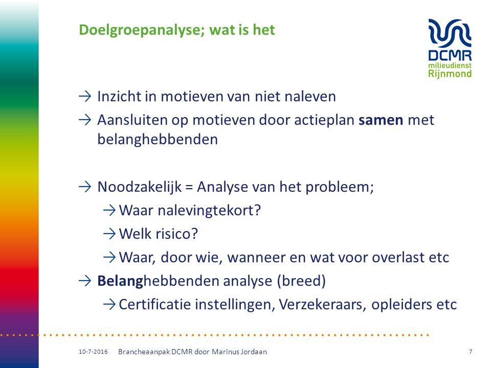 Doelgroepanalyse; wat is het Inzicht in motieven van niet naleven Aansluiten op motieven door actieplan samen met belanghebbenden Noodzakelijk = Analyse van het probleem; Waar nalevingtekort.