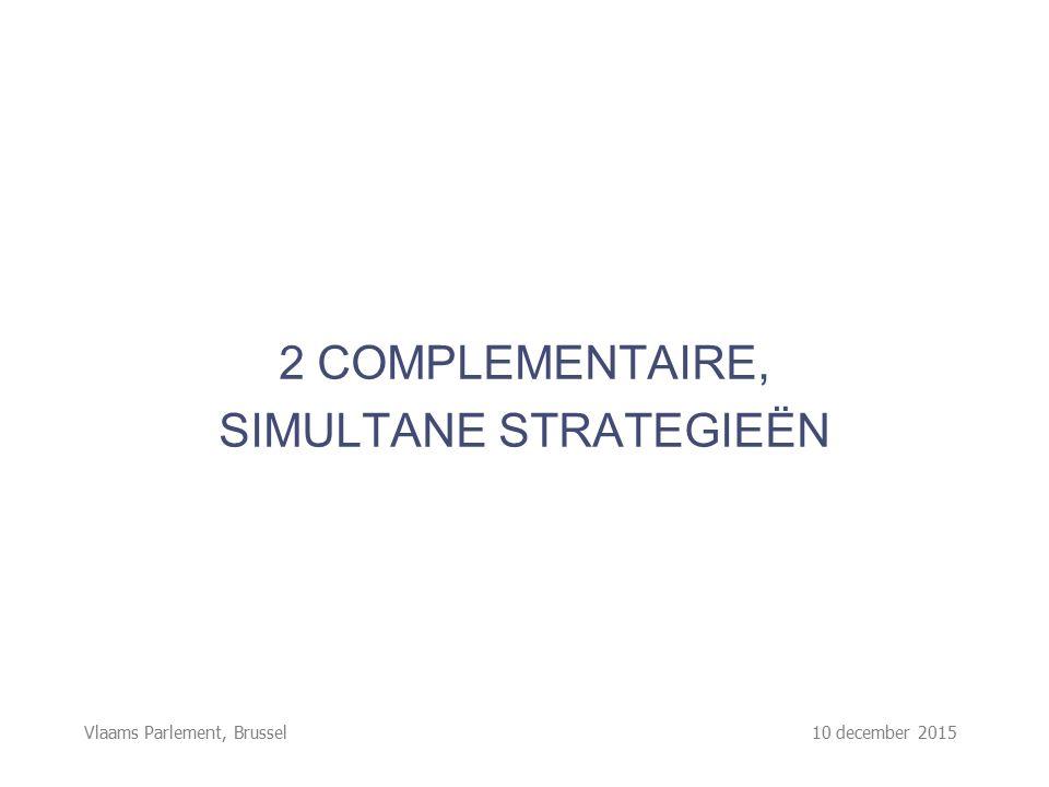 Vlaams Parlement, Brussel 10 december 2015 2 COMPLEMENTAIRE, SIMULTANE STRATEGIEËN