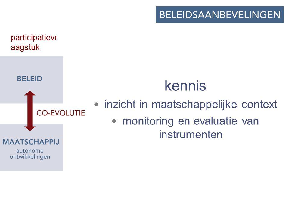 Vlaams Parlement, Brussel 10 december 2015 kennis inzicht in maatschappelijke context monitoring en evaluatie van instrumenten participatievr aagstuk