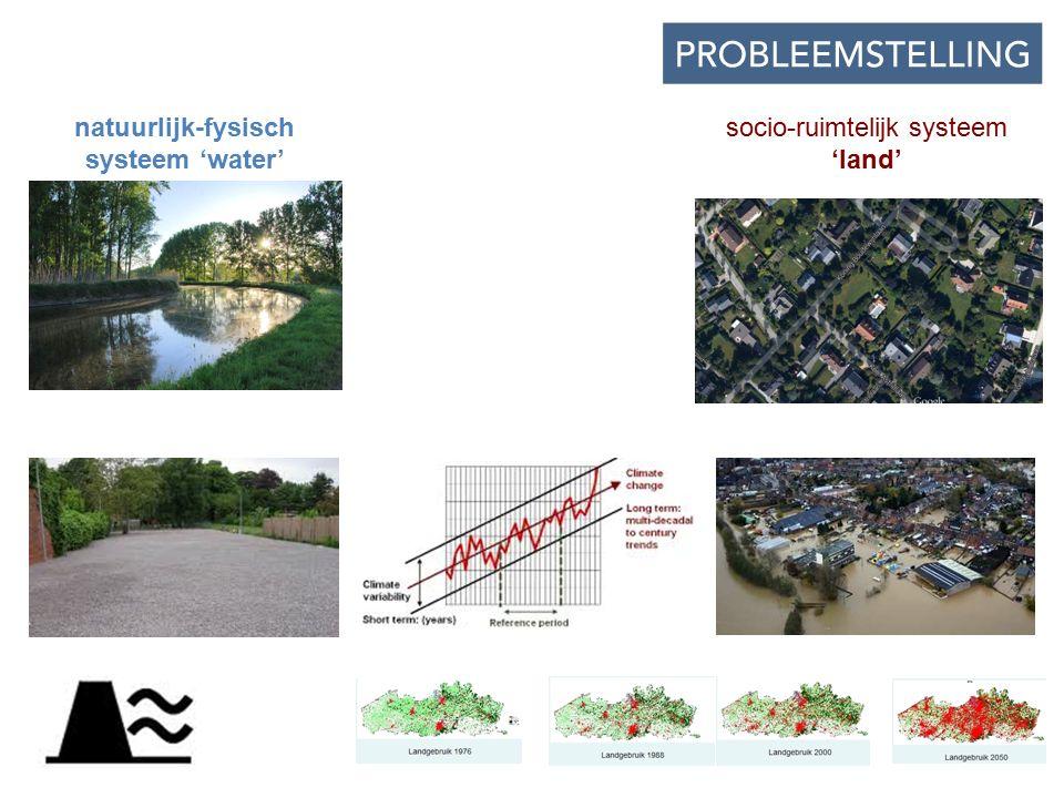 Vlaams Parlement, Brussel 10 december 2015 natuurlijk-fysisch systeem 'water' socio-ruimtelijk systeem 'land'