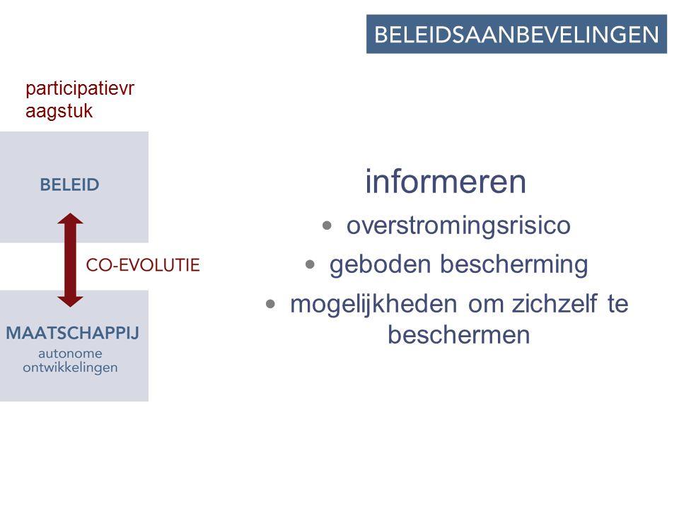 Vlaams Parlement, Brussel 10 december 2015 informeren overstromingsrisico geboden bescherming mogelijkheden om zichzelf te beschermen participatievr aagstuk