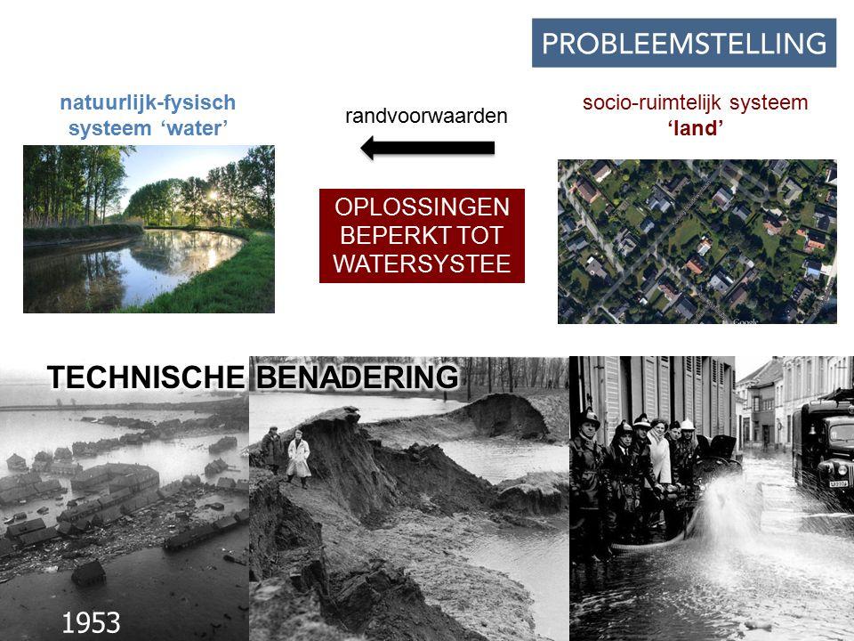 Vlaams Parlement, Brussel 10 december 2015 1953 OPLOSSINGEN BEPERKT TOT WATERSYSTEE M natuurlijk-fysisch systeem 'water' randvoorwaarden socio-ruimtelijk systeem 'land'