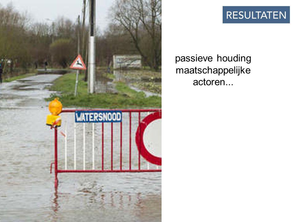 Vlaams Parlement, Brussel 10 december 2015 passieve houding maatschappelijke actoren...