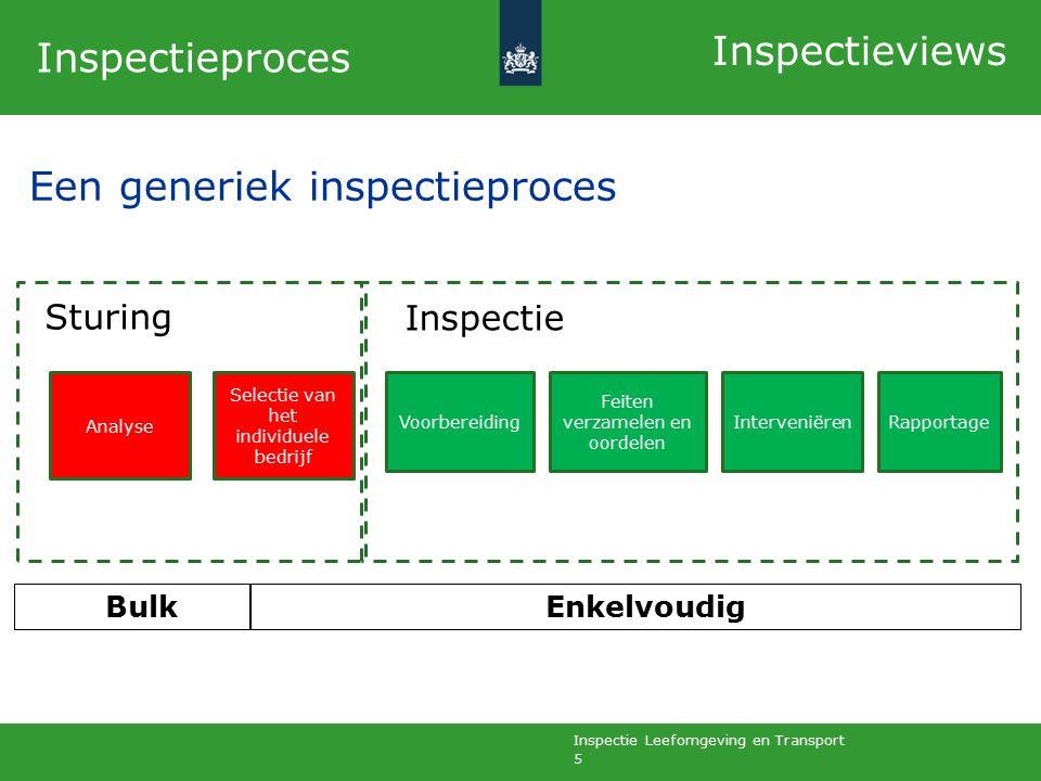 Inspectie Leefomgeving en Transport Selectie van het individuele bedrijf Voorbereiding Feiten verzamelen en oordelen InterveniërenRapportage Sturing I