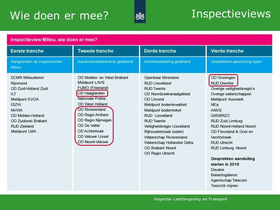 Inspectie Leefomgeving en Transport Wie doen er mee? Inspectieviews