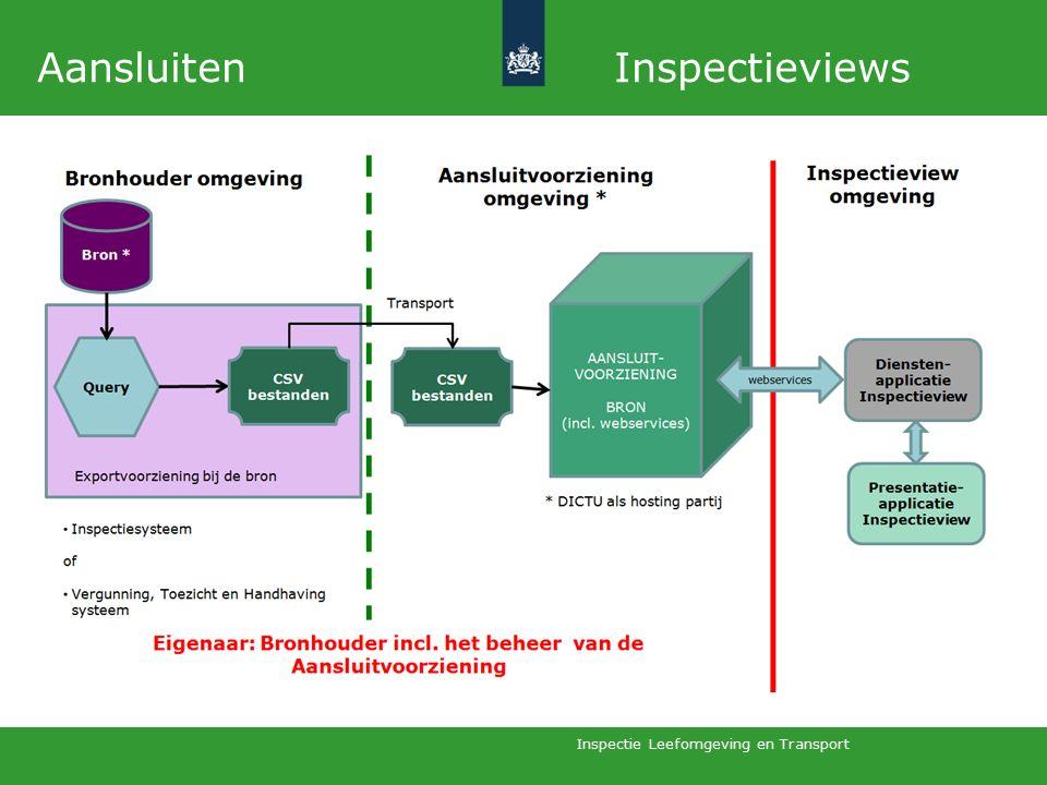 Inspectie Leefomgeving en Transport Aansluiten Inspectieviews