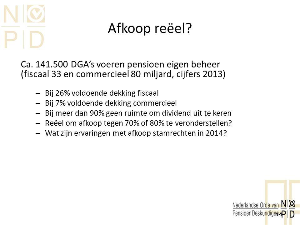 Afkoop reëel? Ca. 141.500 DGA's voeren pensioen eigen beheer (fiscaal 33 en commercieel 80 miljard, cijfers 2013) – Bij 26% voldoende dekking fiscaal