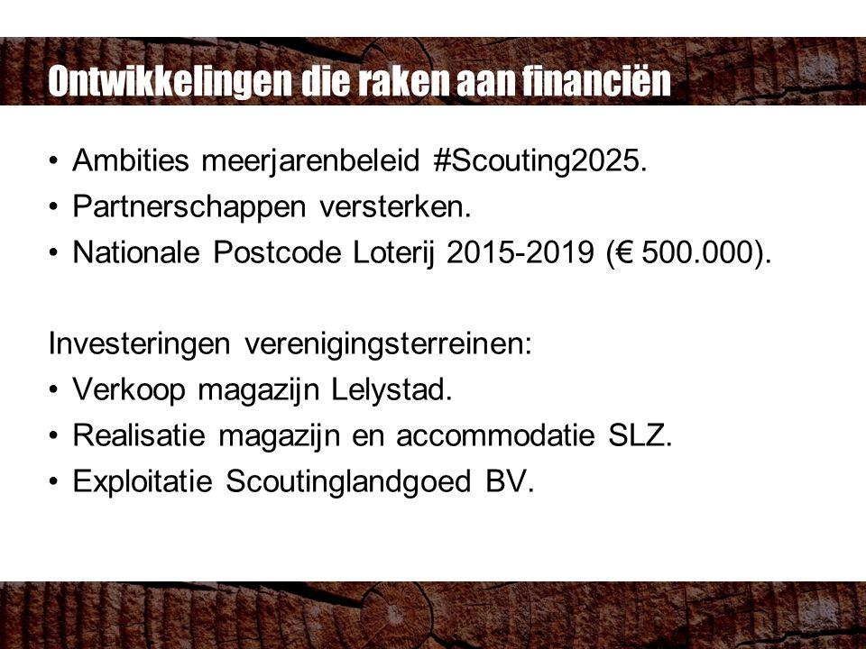 Ontwikkelingen die raken aan financiën Ambities meerjarenbeleid #Scouting2025.