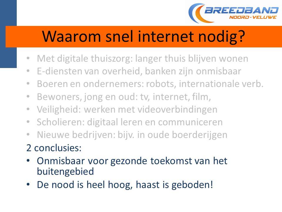 Waarom snel internet nodig.