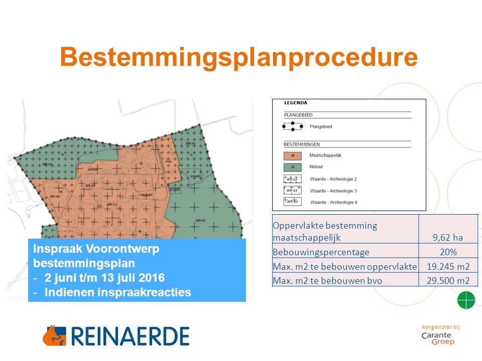 Aangesloten bij: Bestemmingsplanprocedure Oppervlakte bestemming maatschappelijk9,62 ha Bebouwingspercentage20% Max. m2 te bebouwen oppervlakte19.245