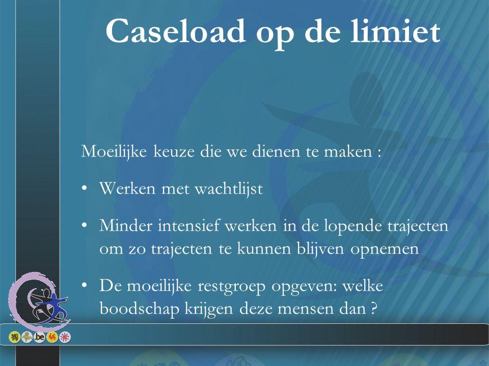 Caseload op de limiet Moeilijke keuze die we dienen te maken : Werken met wachtlijst Minder intensief werken in de lopende trajecten om zo trajecten t