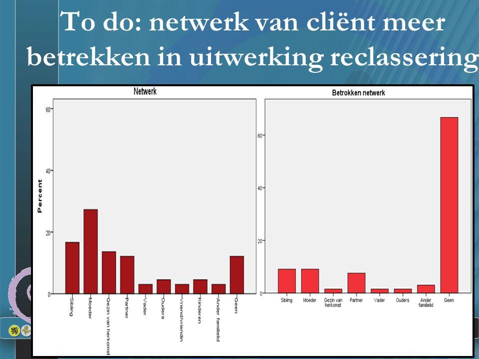 To do: netwerk van cliënt meer betrekken in uitwerking reclassering